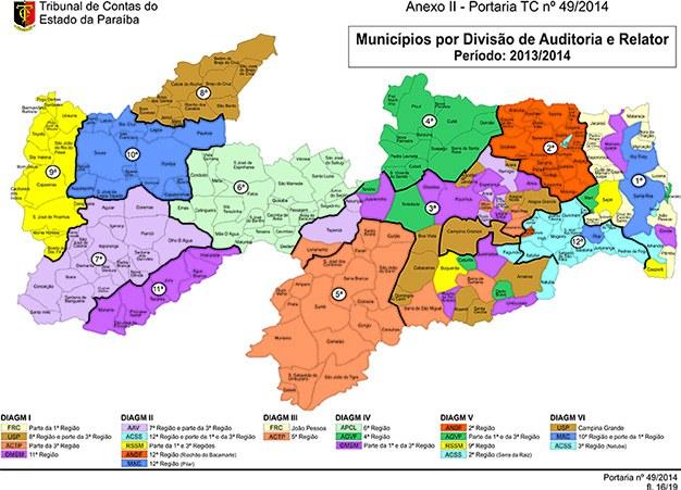 Auditoria Regionalizada.jpg