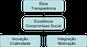 valores_ecosil